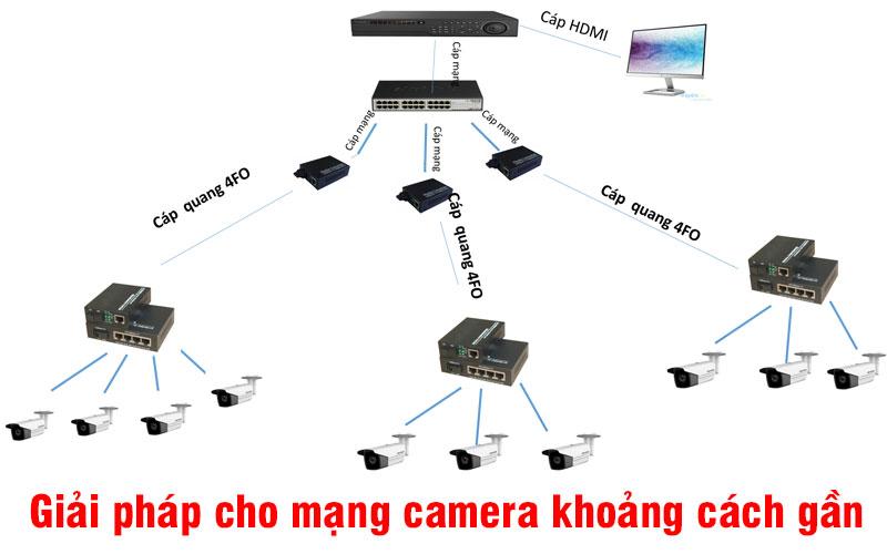 giải pháp bộ chuyển đổi quang điện 1 vào 4 ra