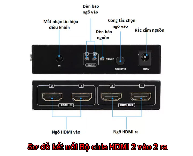 Bộ chia HDMI 2 in 2 out