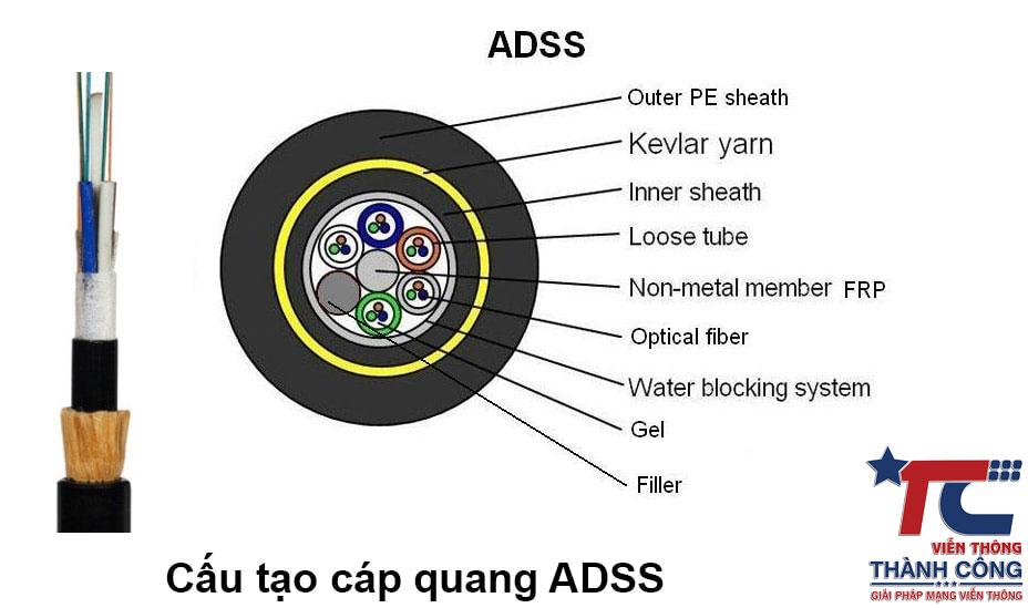 cấu tạo cáp quang khoảng vượt ADSS