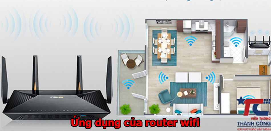 Chức năng của Router wifi