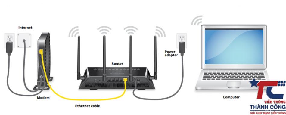 Cấu tạo của Router wifi